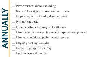 Annual Checklist